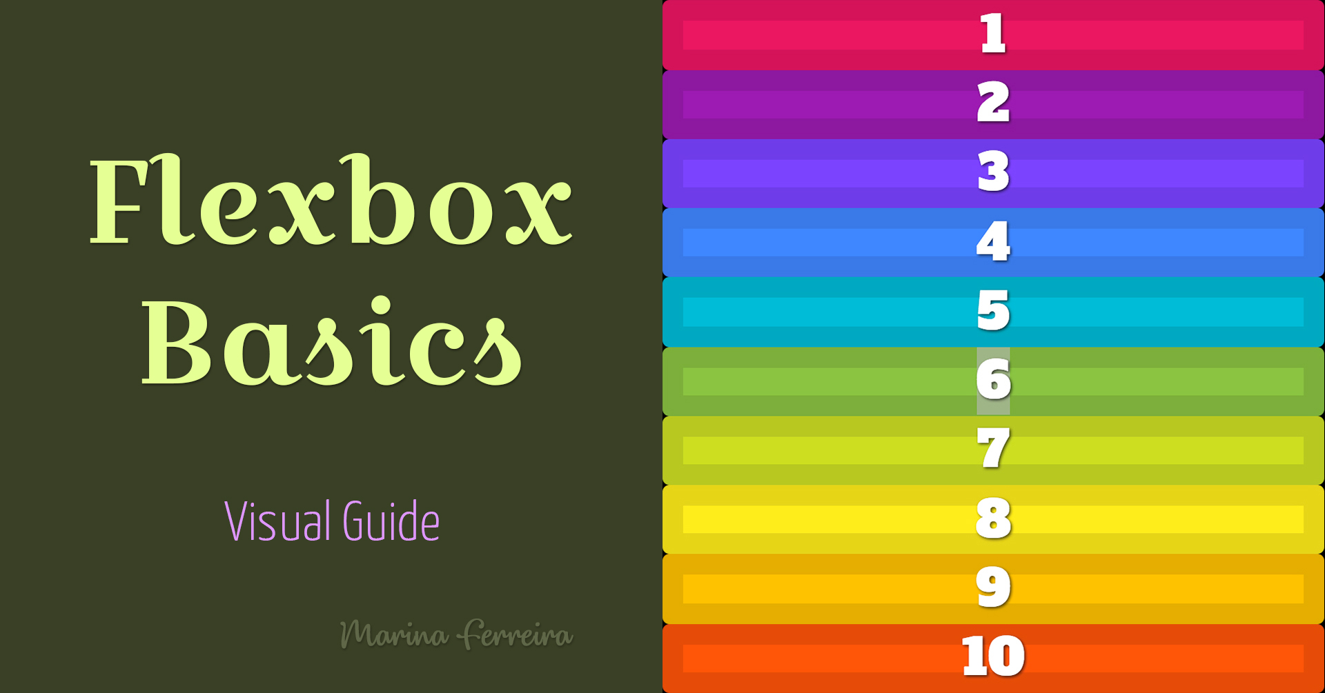 Flexbox Visual Guide Tutorial - Learn the basics of CSS Flexbox Module